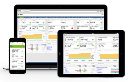 Three Simple KPIs for Your Business to Track